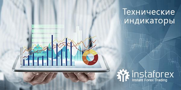 Анализатор рынка forex trading in nasdaq