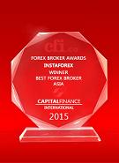 Najbolji broker Azije 2015 prema Capital Finance International-u