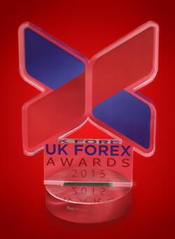 «Лучший ECN-брокер 2015» по версии UK Forex Awards