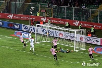 Компания ИнстаФорекс была официальным партнером футбольного клуба «Палермо» с 2015 по 2017 год.
